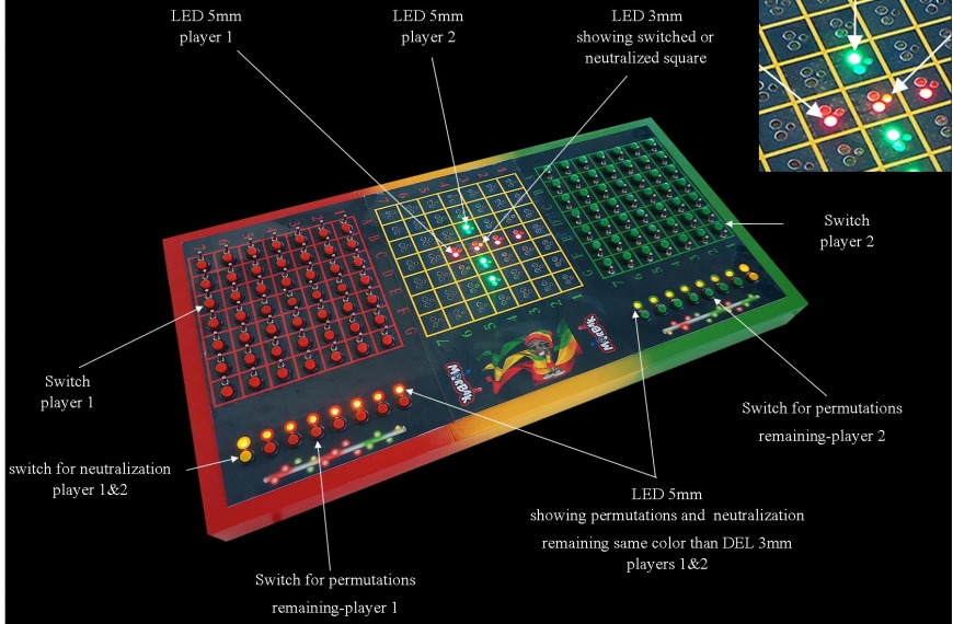 the differents electronics components to choose